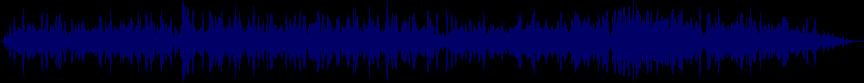waveform of track #4361