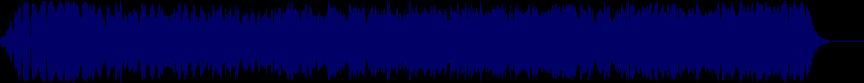 waveform of track #4382