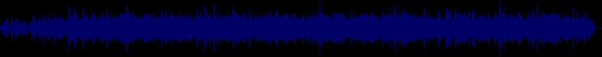 waveform of track #4386
