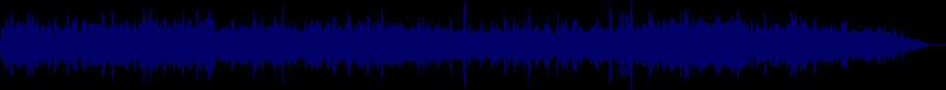 waveform of track #43032