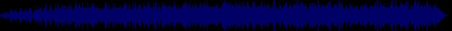 waveform of track #43036