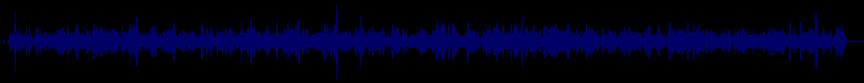 waveform of track #43043