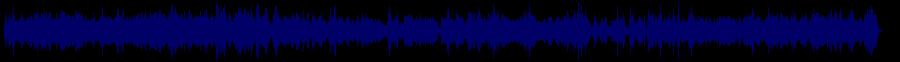 waveform of track #43051