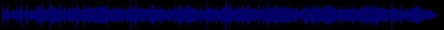 waveform of track #43063