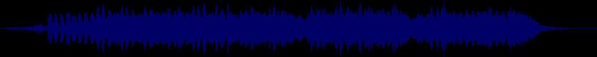 waveform of track #43138