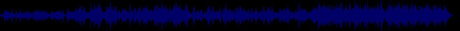 waveform of track #43140