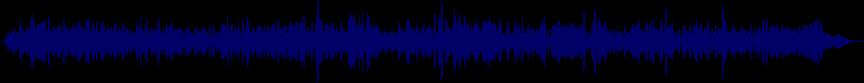 waveform of track #43149