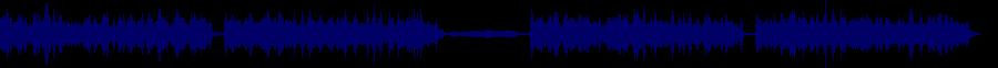 waveform of track #43162