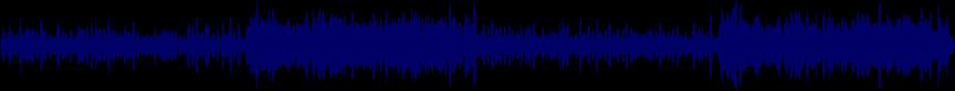 waveform of track #43197