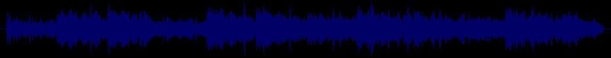 waveform of track #43206