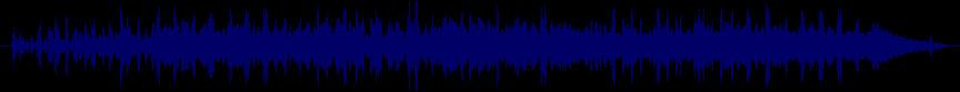 waveform of track #43209