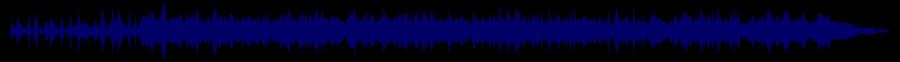 waveform of track #43223