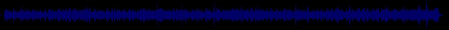 waveform of track #43252