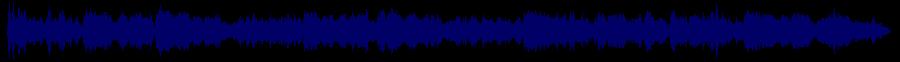 waveform of track #43261