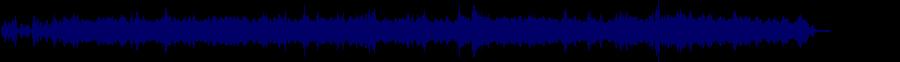 waveform of track #43267