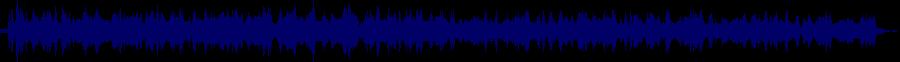 waveform of track #43320
