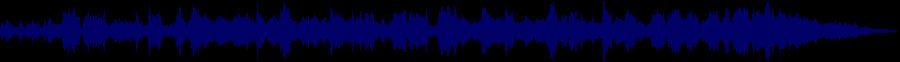 waveform of track #43333
