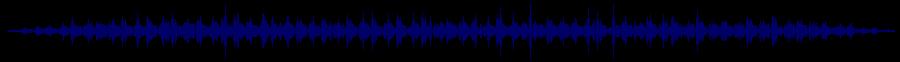 waveform of track #43335