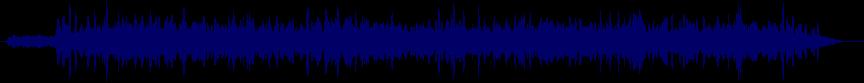 waveform of track #43352
