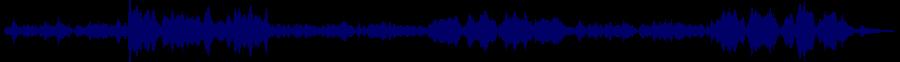waveform of track #43362
