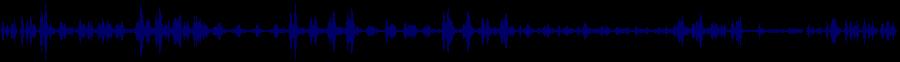 waveform of track #43379