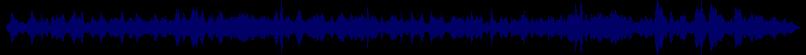 waveform of track #43406