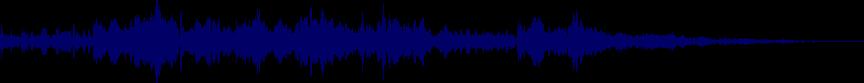 waveform of track #43430