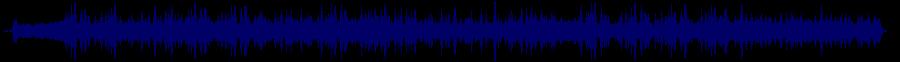 waveform of track #43449