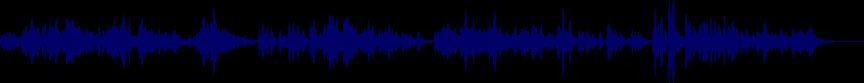 waveform of track #43466