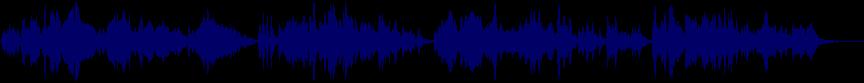 waveform of track #43497