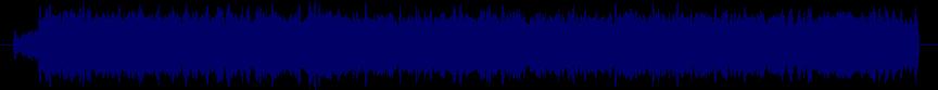 waveform of track #43526