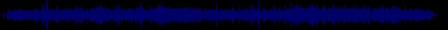waveform of track #43530