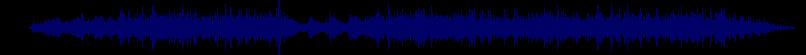 waveform of track #43619