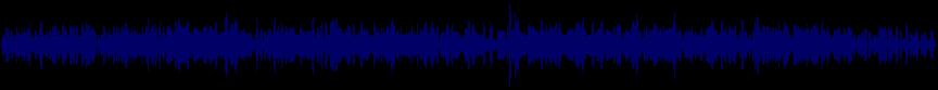 waveform of track #43636