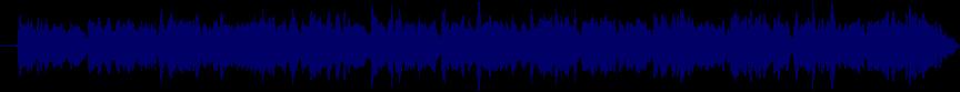 waveform of track #43638