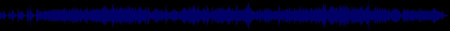 waveform of track #43665
