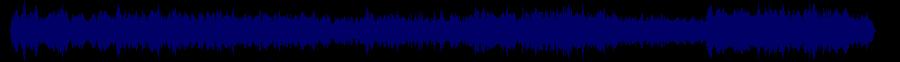 waveform of track #43675