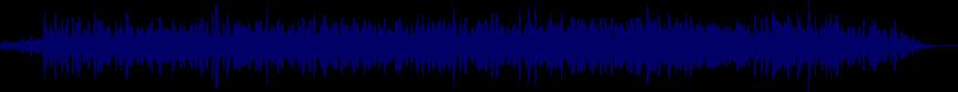 waveform of track #43678