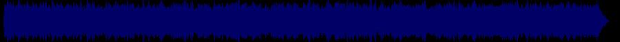 waveform of track #43701