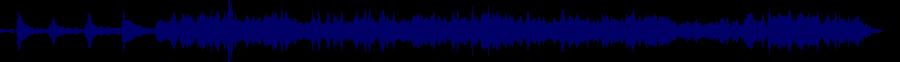 waveform of track #43702
