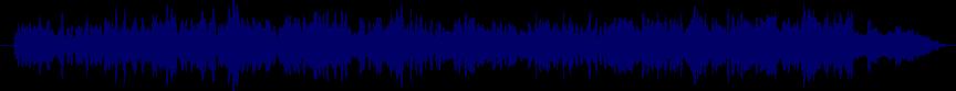 waveform of track #43703
