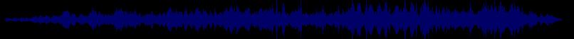 waveform of track #43719