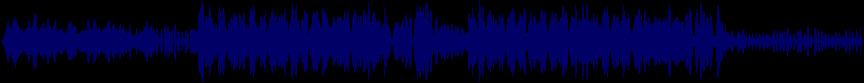 waveform of track #43729