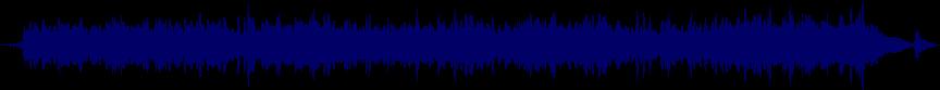 waveform of track #43735