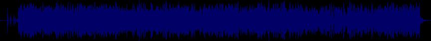 waveform of track #43743