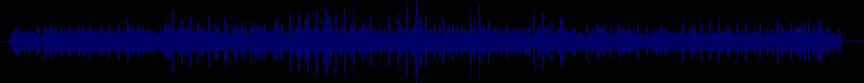 waveform of track #43781