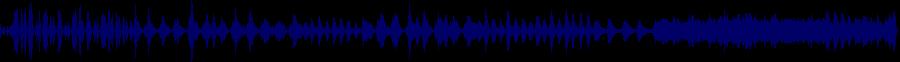 waveform of track #43811