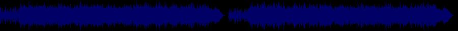 waveform of track #43818