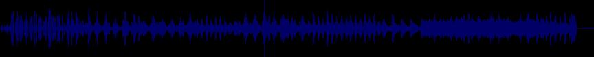 waveform of track #43821