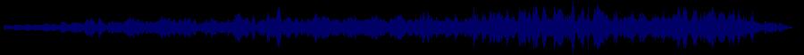 waveform of track #43822